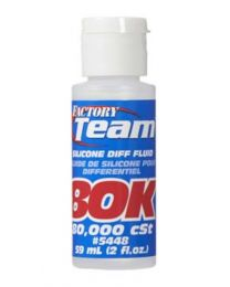 SILICONE DIFFERENTIAL FLUID 80000